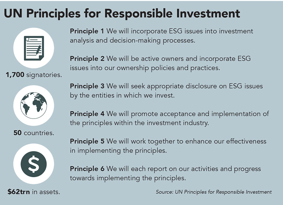 UN Principles for Responsible Investment, PRI