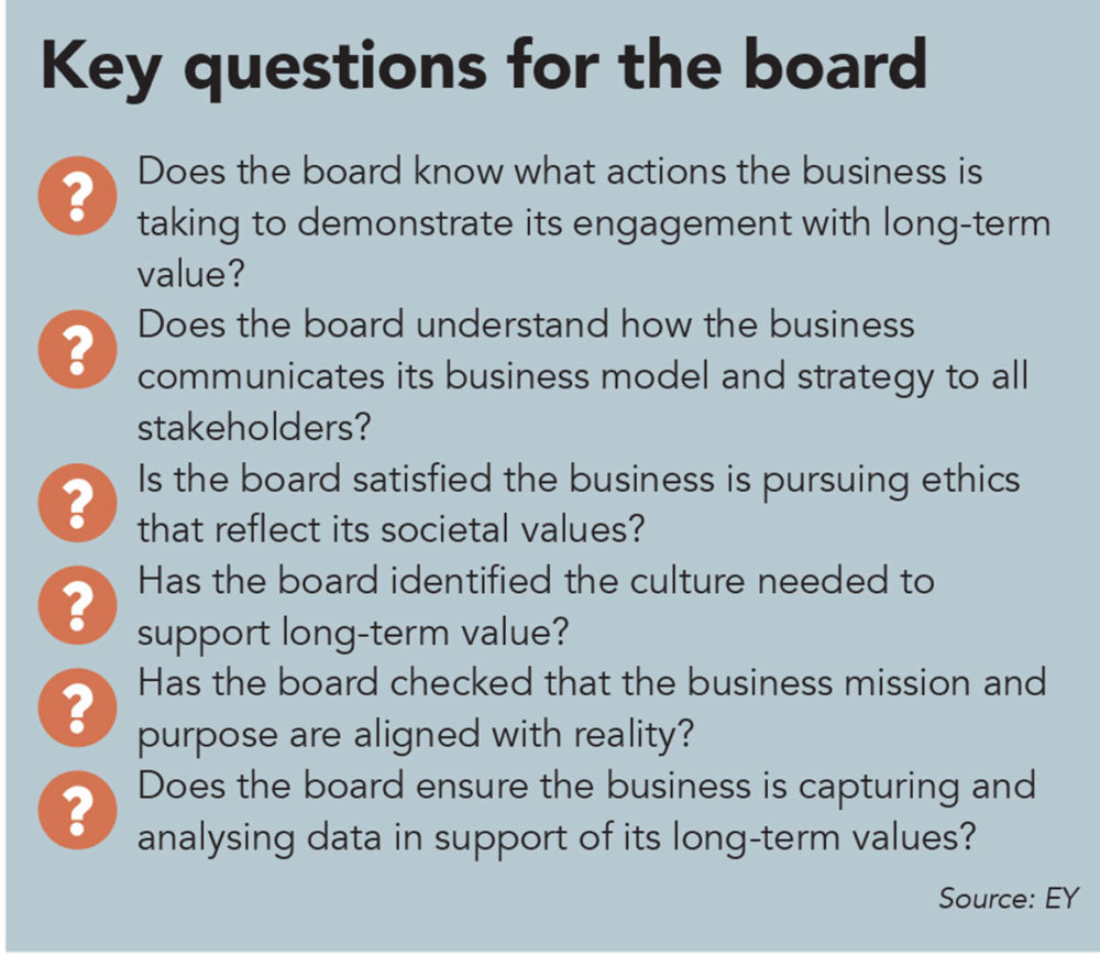 EY, key questions for the board