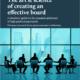 Board Agenda, Brainloop