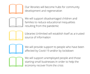 Libraries Unlimited Covid-19 objectives